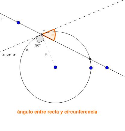 ángulo recta - circunferencia