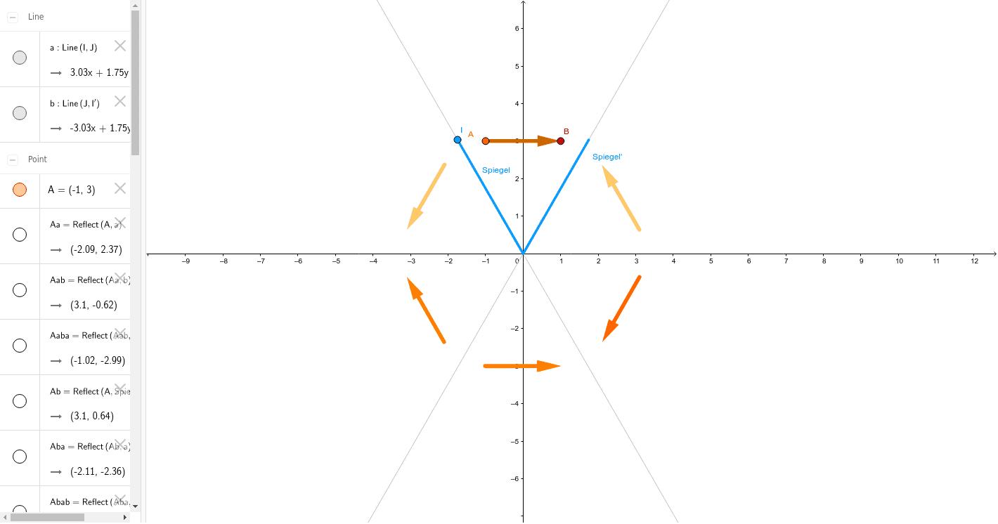 2-4-2 Winkelspiegel