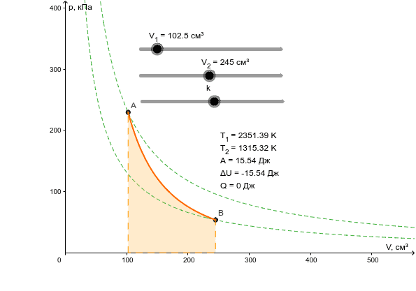 Работа газа при адиабатическом процессе
