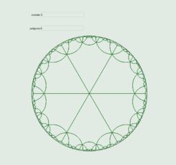 Mosaics Hiperbòlics amb vèrtex centrat