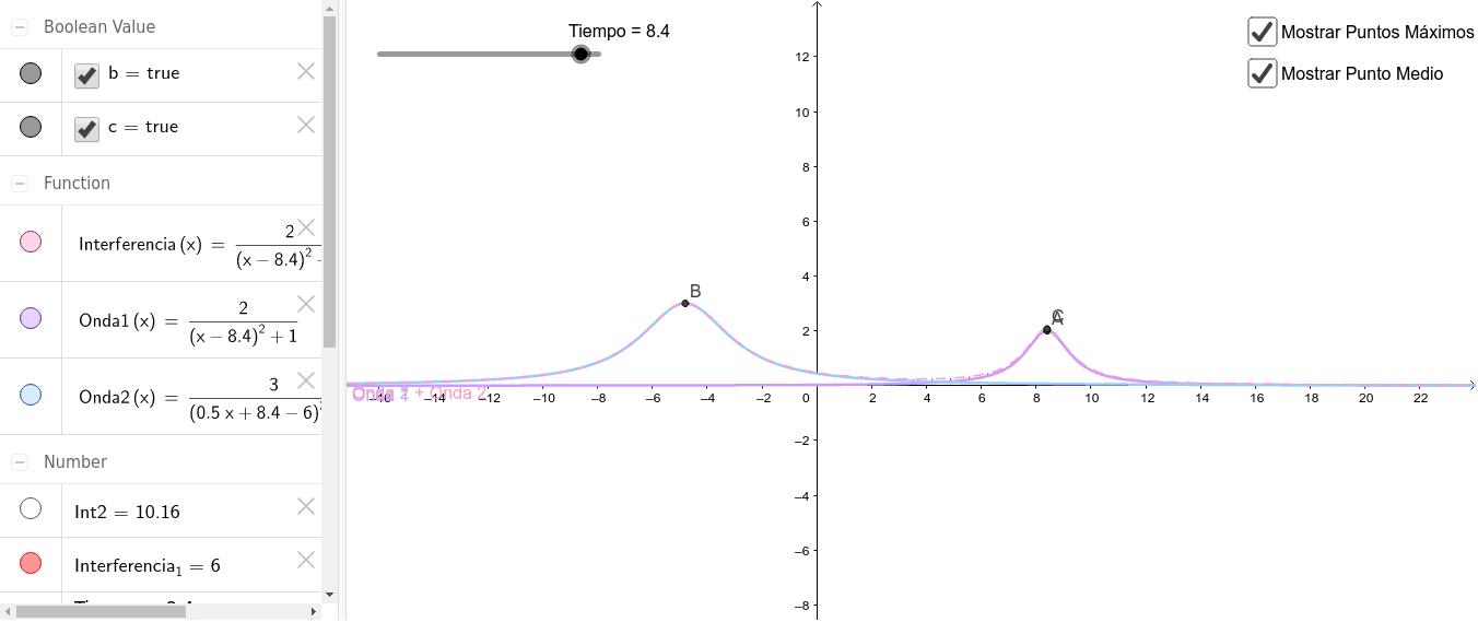 Interferencia Constructiva entre dos ondas