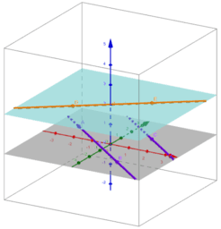 Parallel Lines , Skew Lines