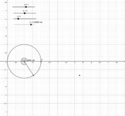 Unit Circle Transformations