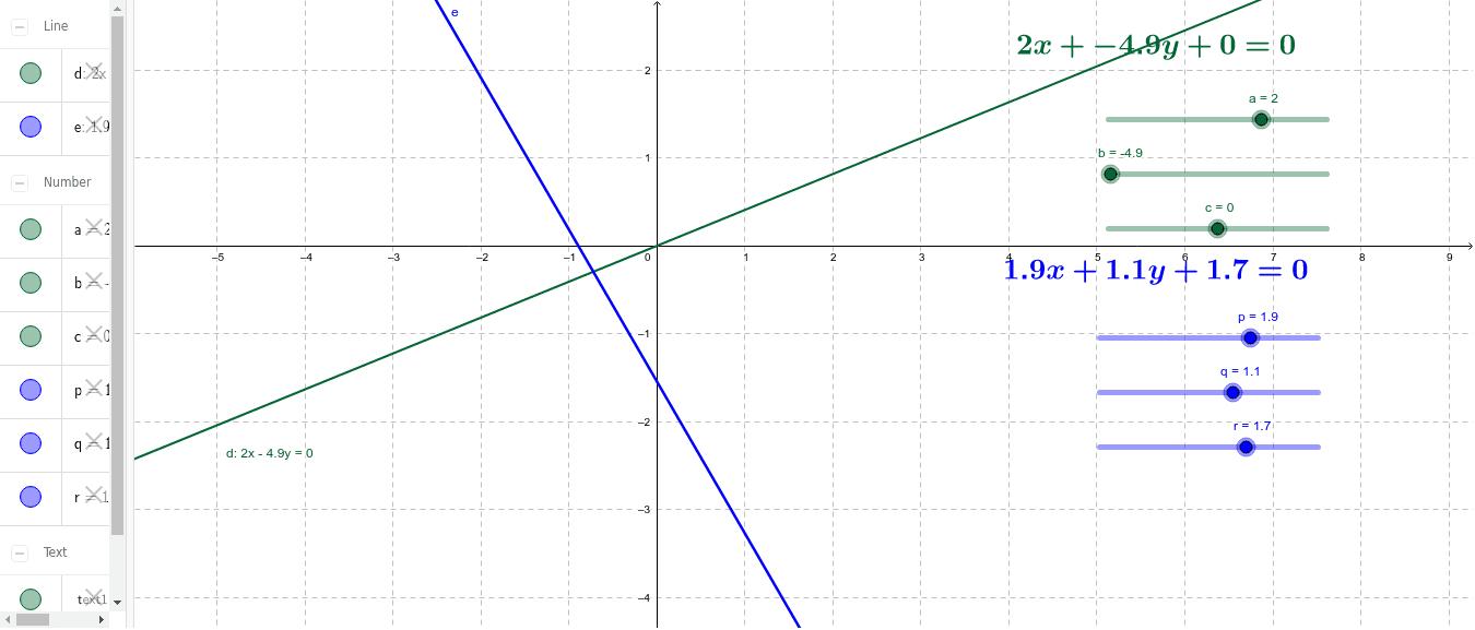 二元一次方程式圖形 按 Enter 鍵開始活動