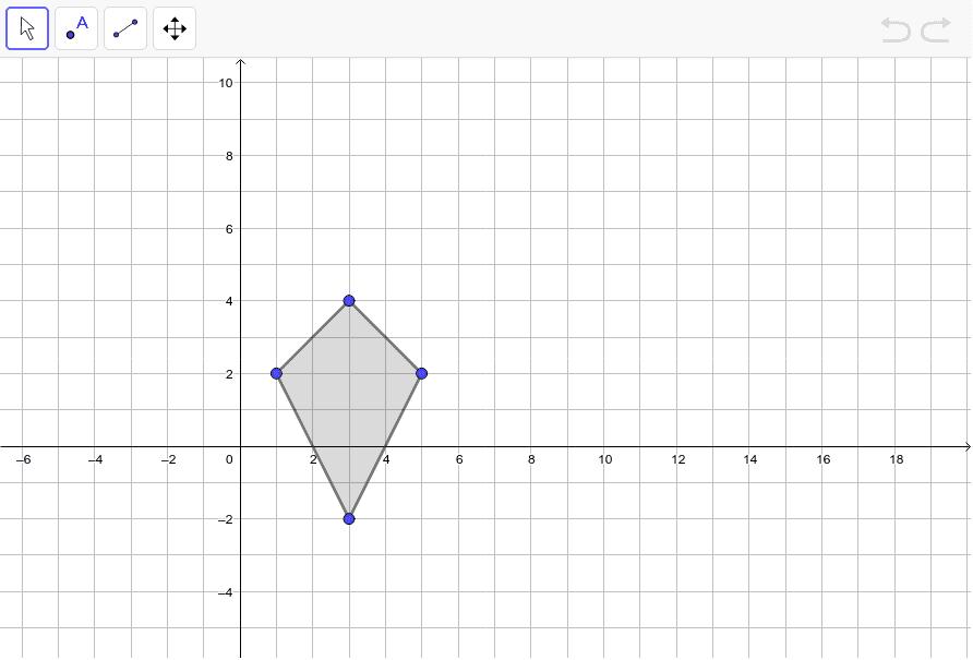 Use (X, Y) -----> ( X+7, Y+1) Press Enter to start activity