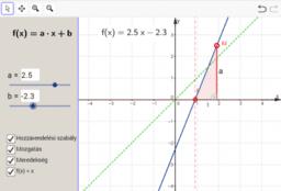 A lineáris függvény transzformációja