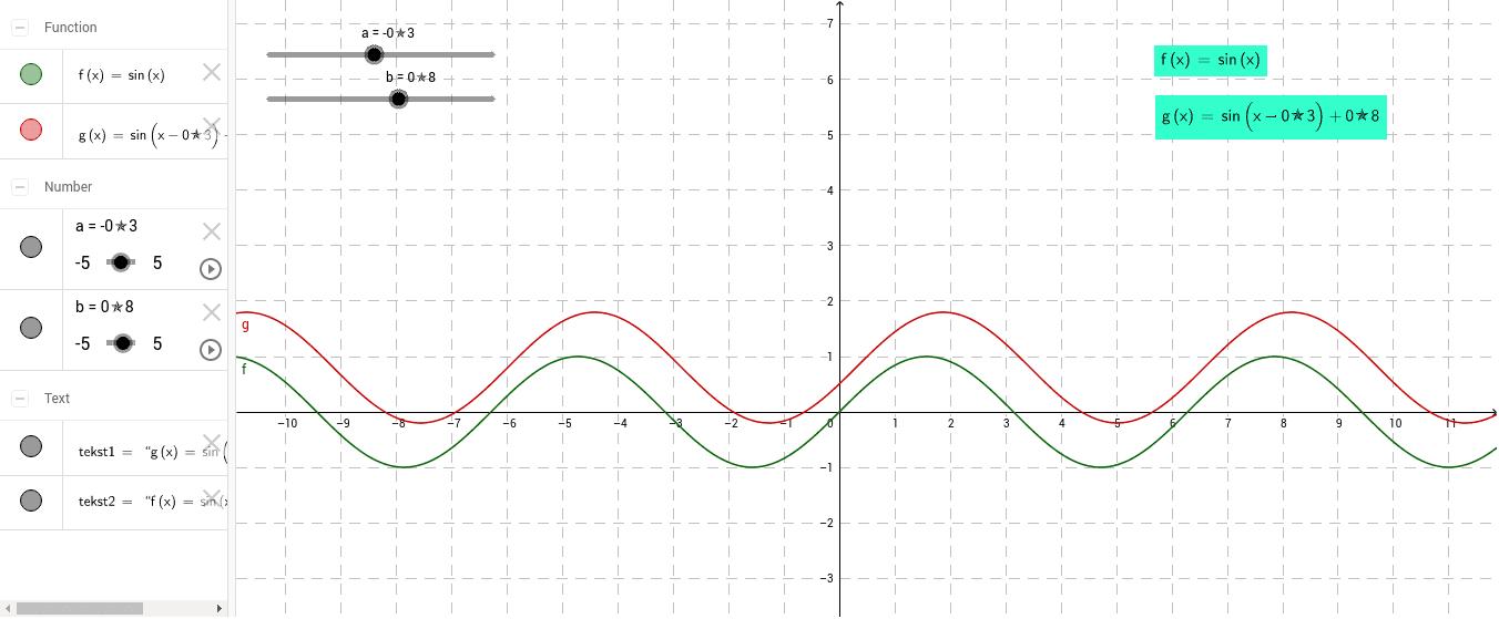 Przesuwanie wykresu wzdłuż osi układu współrzędnych Naciśnij klawisz Enter, aby rozpocząć aktywność
