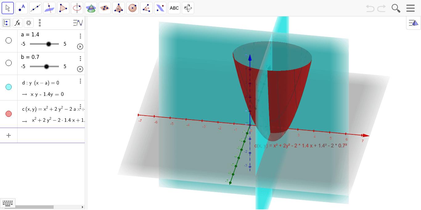 方程式 楕円