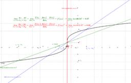 calcolo differenziale