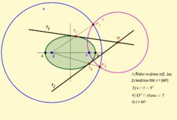 Tečna z vnějšího bodu k elipse - konstrukce