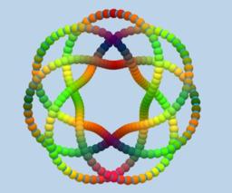 Curva- Superficie toroidal