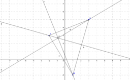 ortocentroTriangulo