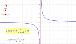 Rational Function Transformations
