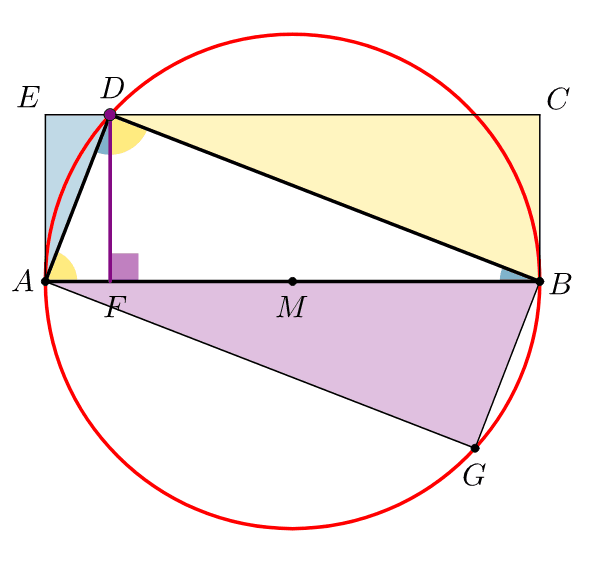 How many right triangle properties does this sketch illustrate?