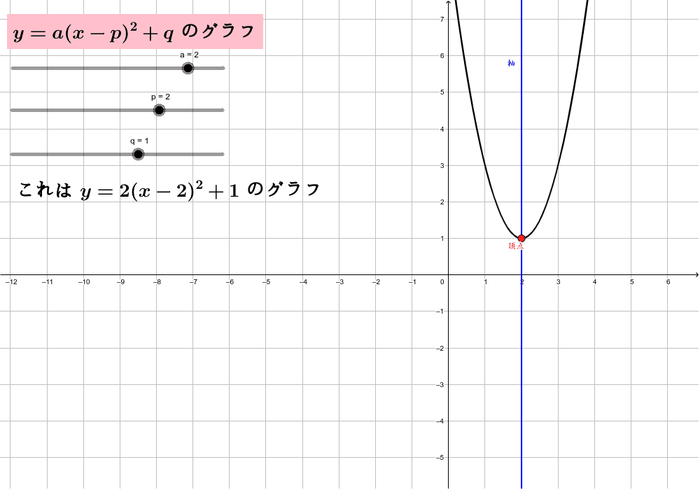 2次関数のグラフについてa,p,qの値をそれぞれ決め、グラフがどのように変化するのか見てみましょう。 Press Enter to start activity
