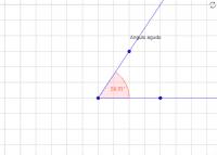 Medida y clasificación de los ángulos