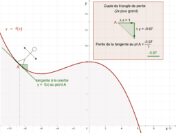 Illustration des notions math