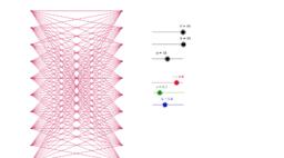 String-graph
