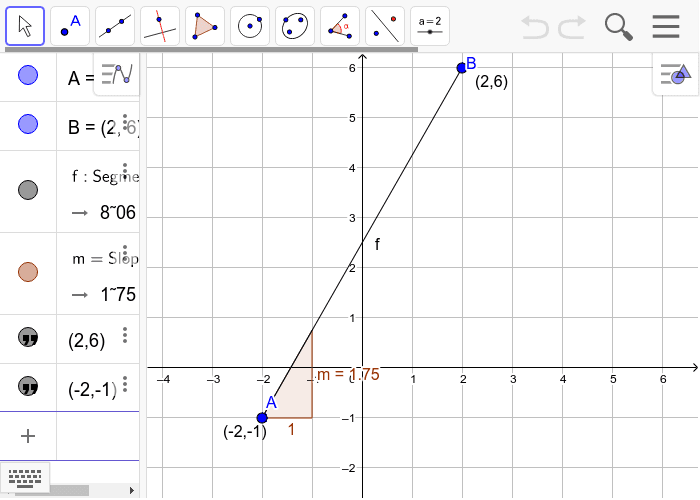 Find the slope of line segment of AB. Point A is (-2,-1), and Point B is (2,6) Press Enter to start activity