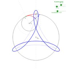 DT2.Cíclicas.Hipocicloide.