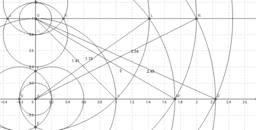 Konstrukcije kvadratnih korena