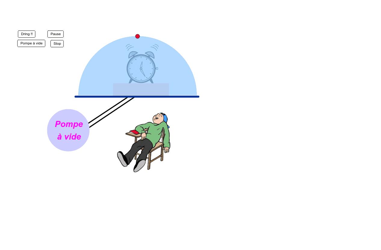 """www.physikweb.fr - R.THOMAS Tapez """"Entrée"""" pour démarrer l'activité"""