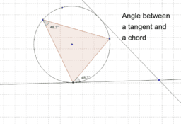 Angle between a tangent and a chord
