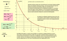 Beispiel für exponentielle Abnahme: Der radioaktive Zerfall