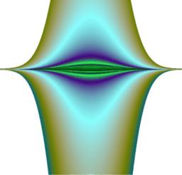 Diseños Ecuaciones Diferenciales