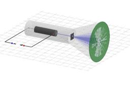 Elektrondiffrakció ─ Hullámhosszmérés