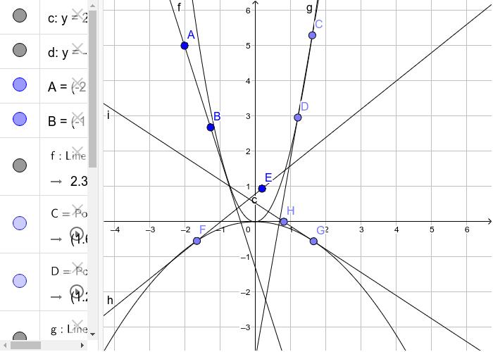 Dva primjera za zadatke, tangente i grafovi kvadratnih funkcija. Pritisnite Enter kako bi započeli aktivnost