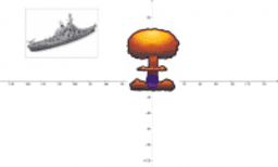 Battleship Composition Example