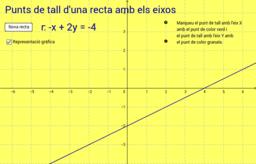 Punts de tall d'una recta amb els eixos de coordenades