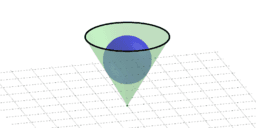 3D Problem Solving - Sphere resting inside of a Cone