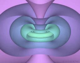 Luoghi geometrici 2D e 3D