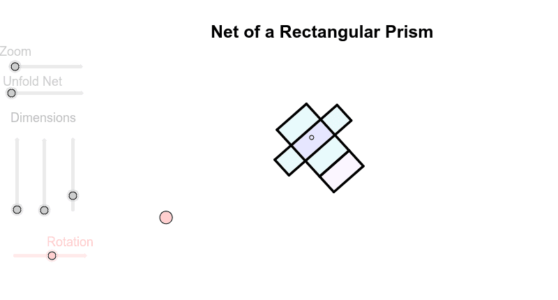 Explore this net of a prism. In your math books, attempt to draw as many different nets for a rectangular prism as you can think of. Press Enter to start activity
