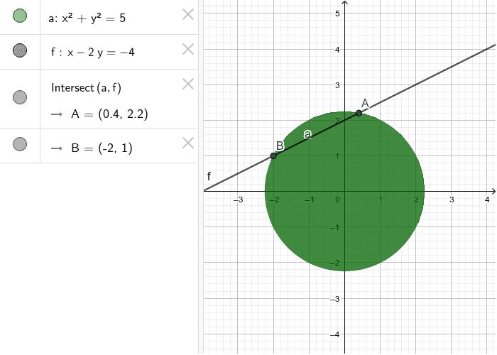 sistema de ecuaciones cuadrática
