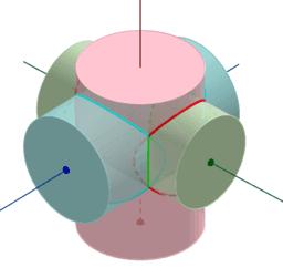 Interseccions de cilindres