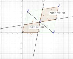 平行四辺形の対角線上の面積その2.ggb