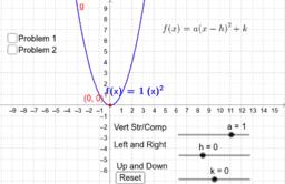 Transforming Quadratic Equations