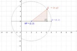 Ympyrän yhtälön muodostaminen
