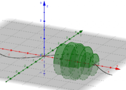 Calculus and GeoGebra 3D