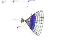 3D volume by rotation of a function