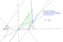 Newton Principia Prop. I.12