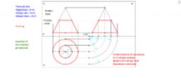 Proiezioni ortogonali - Tronco di cono
