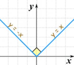 Disequazioni e equazioni con moduli: metodo grafico