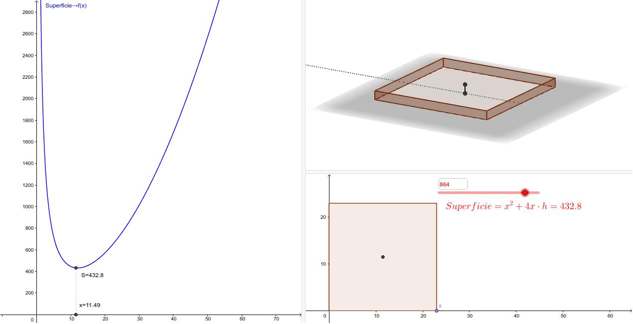 1.Se desea construir una caja abierta, de base cuadrada y 864 dm3 de capacidad.  ¿Cuáles han de ser sus dimensiones para que su superficie sea mínima?