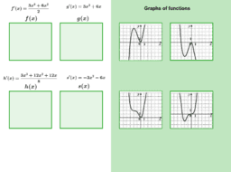 Puzzle-graphs functions and their first derivatives