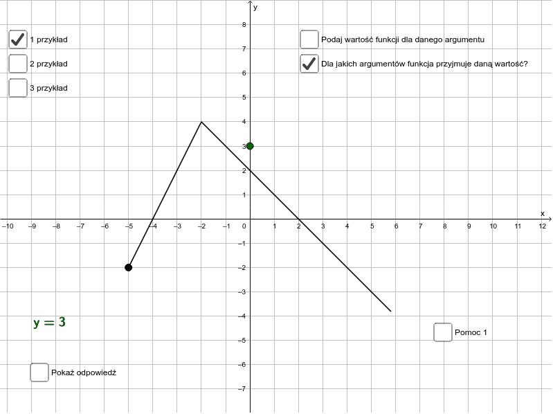 Poruszaj punktami znajdującymi się na osiach (Ilustracja zadania z podręcznika do klasy 3 GWO) Press Enter to start activity