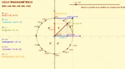 Ciclo Trigonométrico-com secante, cotangente e cossecante